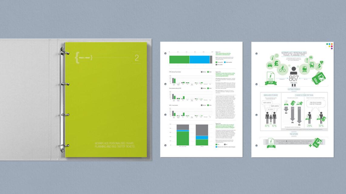 Annual report design and artwork