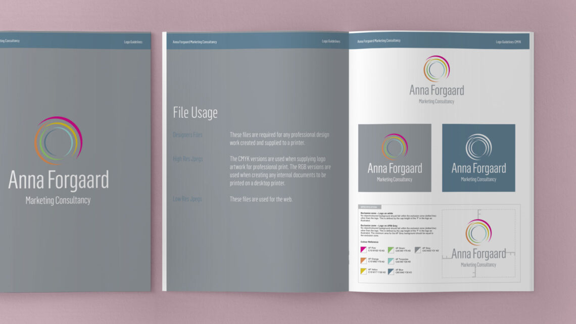 Brand guidelines for Anna Forgaard Marketing